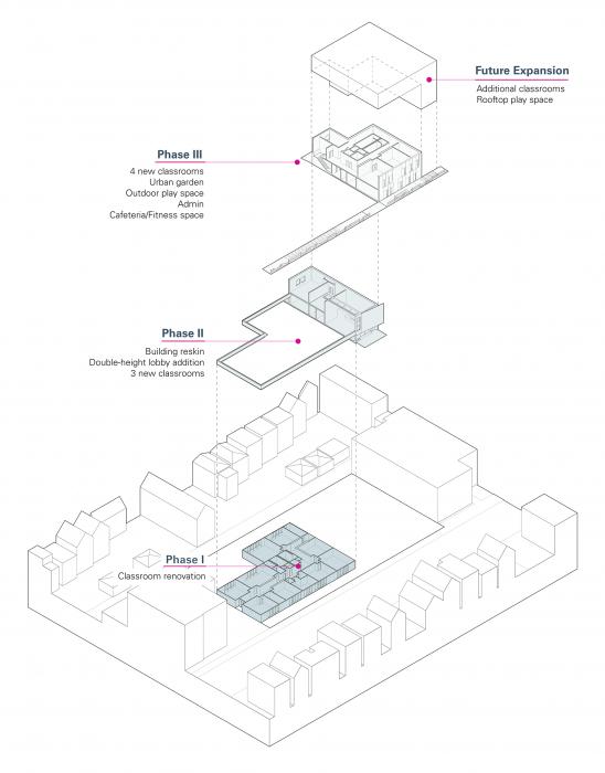 nusa phasing diagram wheeler kearns architects Site Planning Diagram wheeler kearns architects